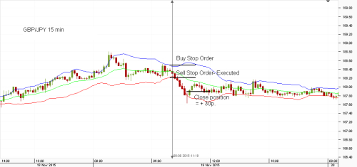 bollinger band settings intraday